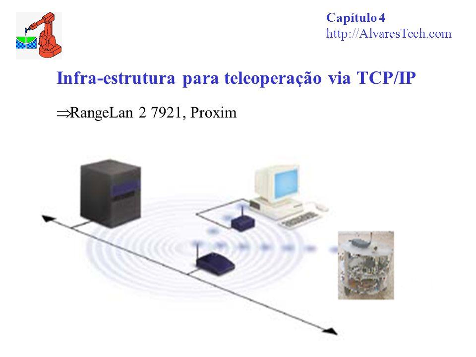 Infra-estrutura para teleoperação via TCP/IP