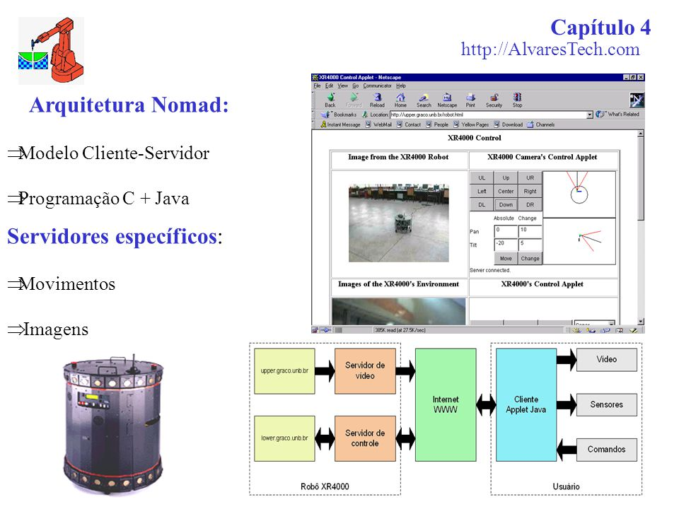 Capítulo 4 Arquitetura Nomad: http://AlvaresTech.com