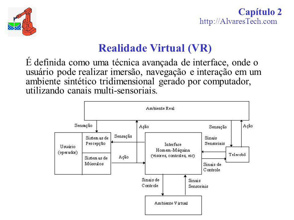Realidade Virtual (VR)