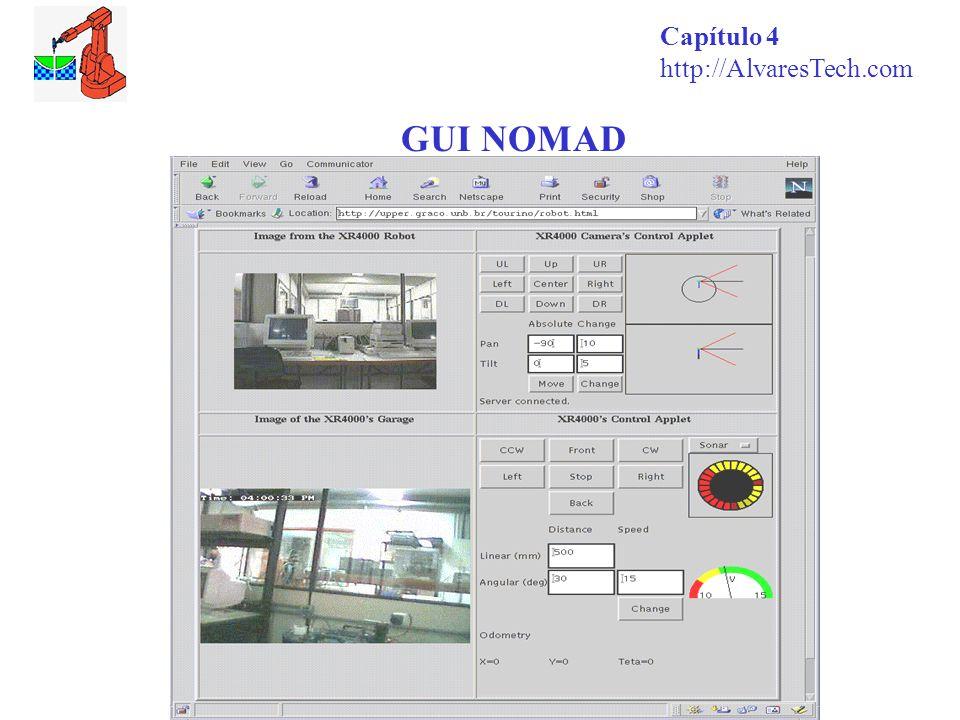 GUI NOMAD Capítulo 4 http://AlvaresTech.com