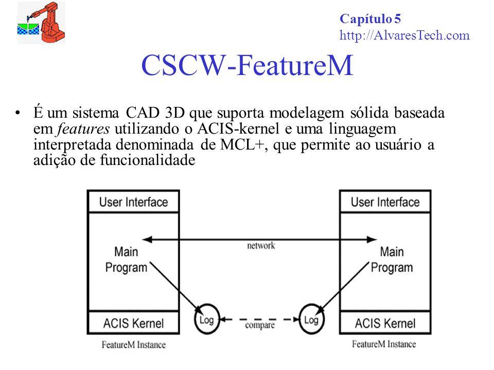 Capítulo 5 http://AlvaresTech.com. CSCW-FeatureM.