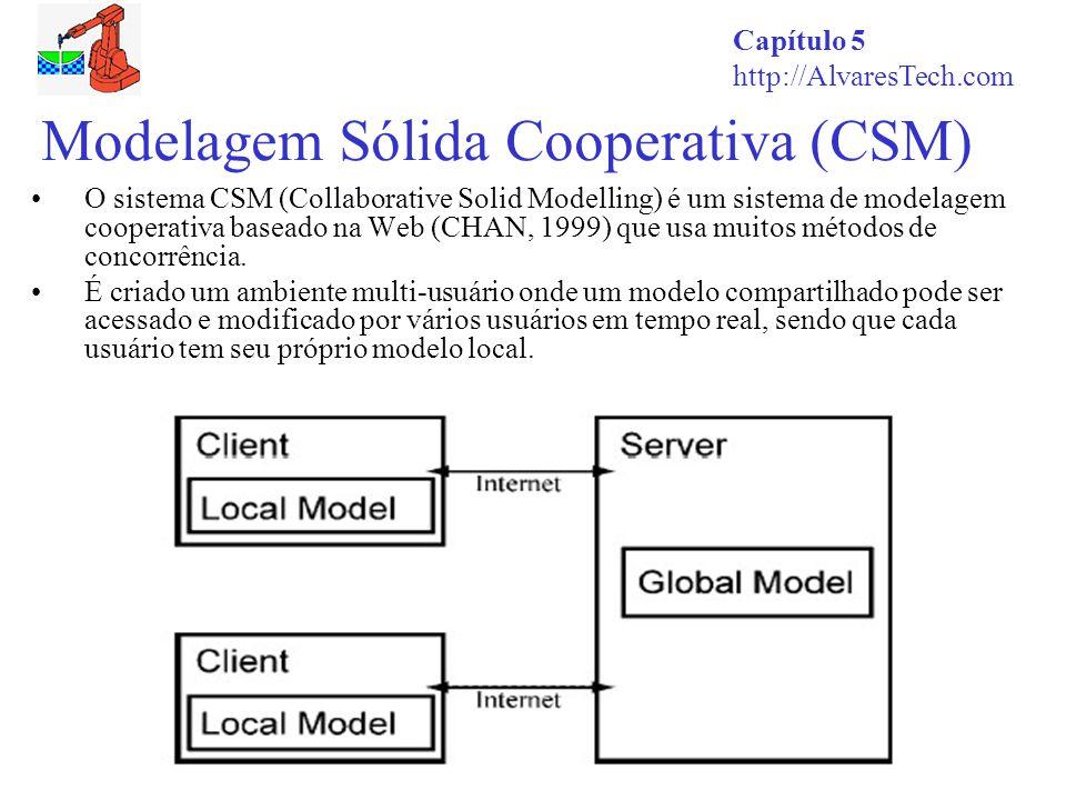 Modelagem Sólida Cooperativa (CSM)