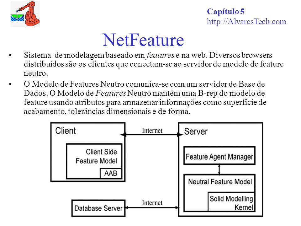 NetFeature Capítulo 5 http://AlvaresTech.com
