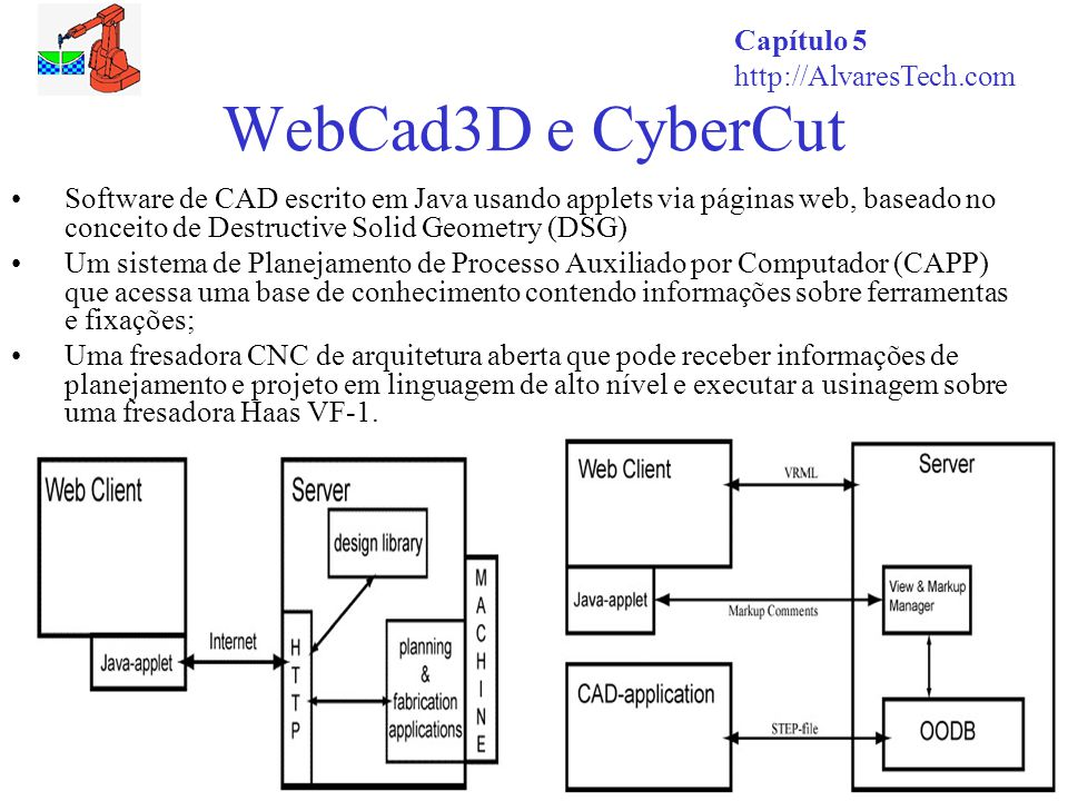 WebCad3D e CyberCut Capítulo 5 http://AlvaresTech.com