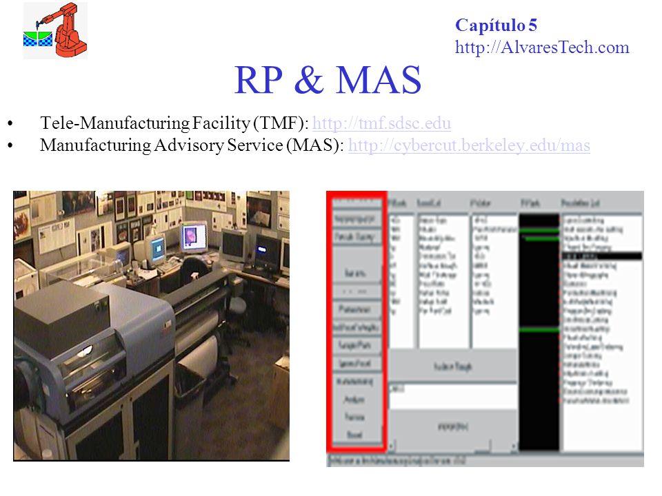 RP & MAS Capítulo 5 http://AlvaresTech.com