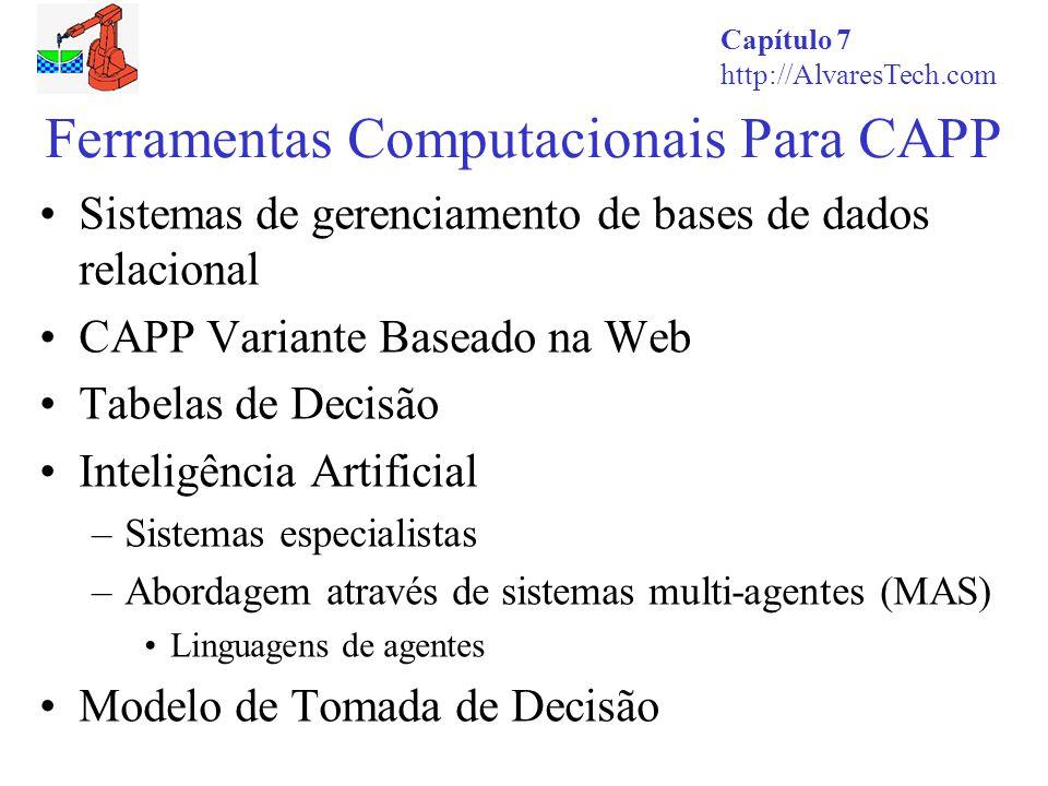 Ferramentas Computacionais Para CAPP