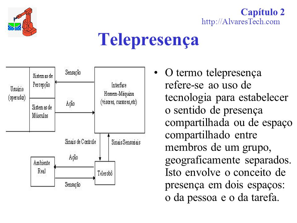 Capítulo 2 http://AlvaresTech.com. Telepresença.