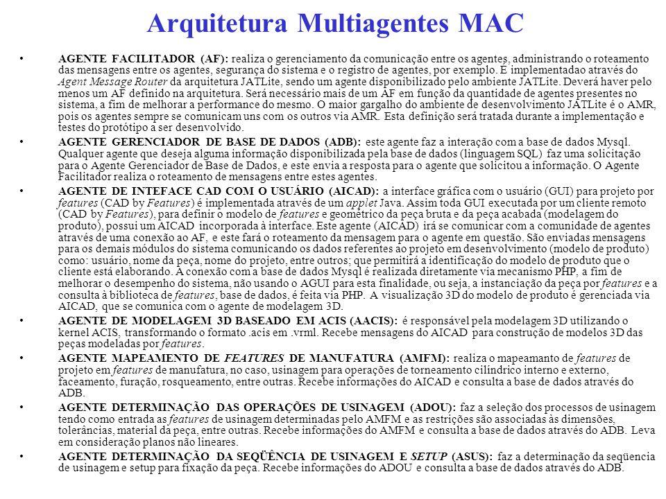 Arquitetura Multiagentes MAC