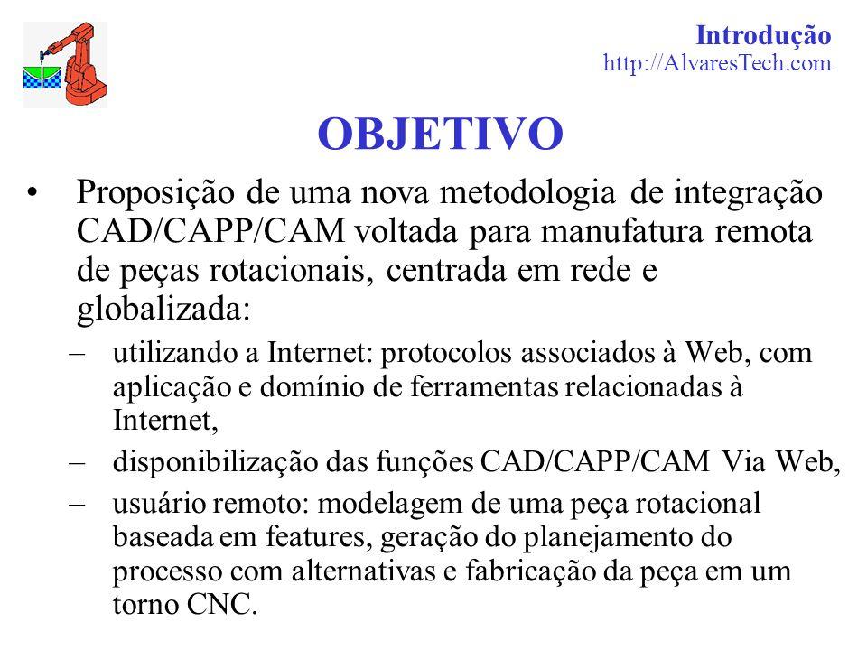 Introdução http://AlvaresTech.com. OBJETIVO.