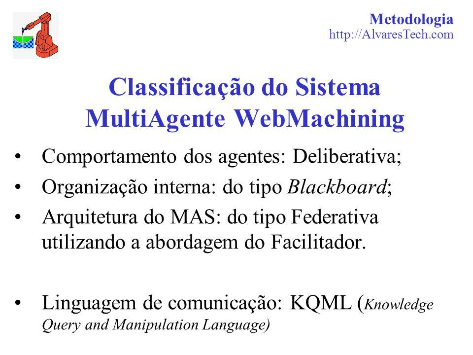 Classificação do Sistema MultiAgente WebMachining