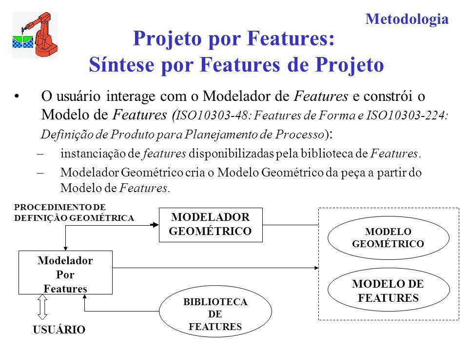 Projeto por Features: Síntese por Features de Projeto