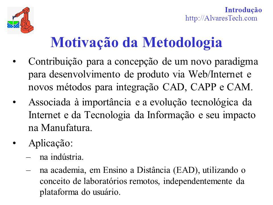 Motivação da Metodologia