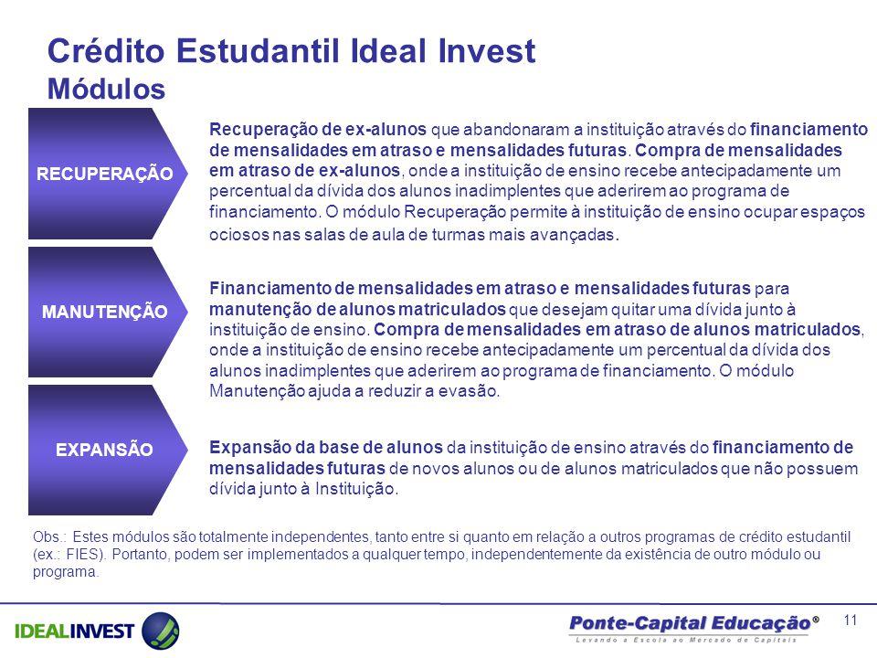 Crédito Estudantil Ideal Invest Módulos