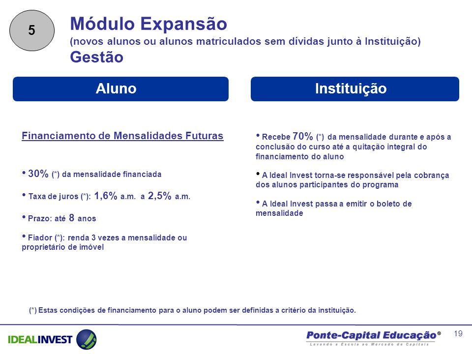 5 Módulo Expansão (novos alunos ou alunos matriculados sem dívidas junto à Instituição) Gestão. Aluno.