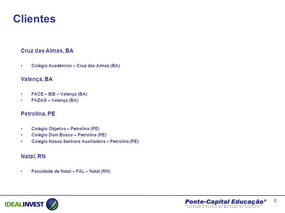 Clientes Cruz das Almas, BA Valença, BA Petrolina, PE Natal, RN
