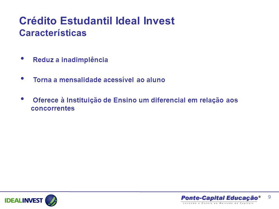 Crédito Estudantil Ideal Invest