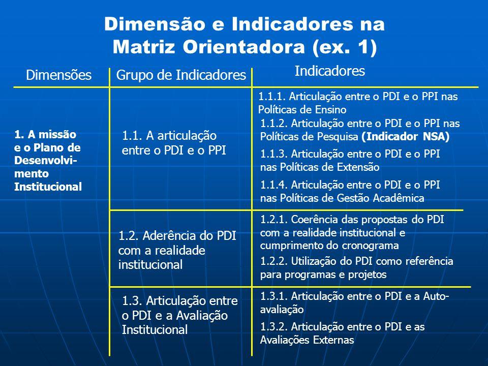 Dimensão e Indicadores na Matriz Orientadora (ex. 1)