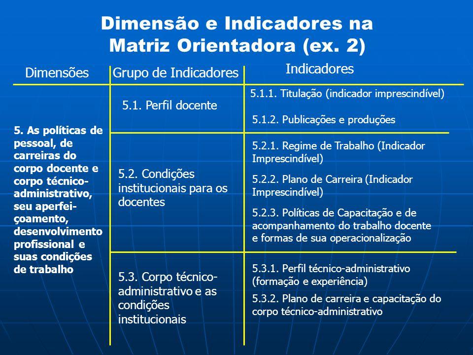Dimensão e Indicadores na Matriz Orientadora (ex. 2)