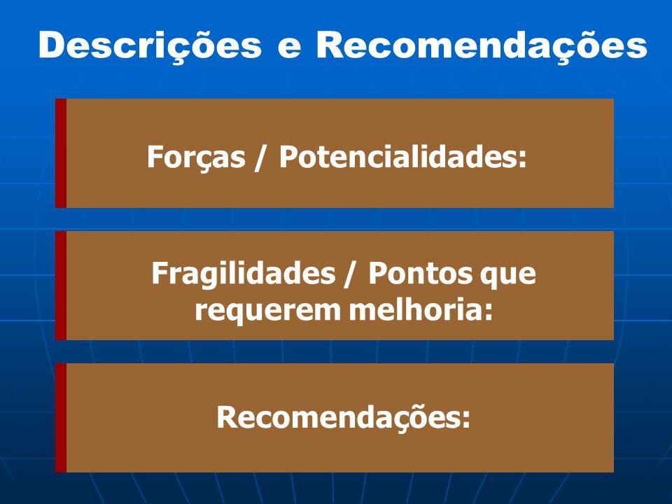 Forças / Potencialidades: Fragilidades / Pontos que requerem melhoria: