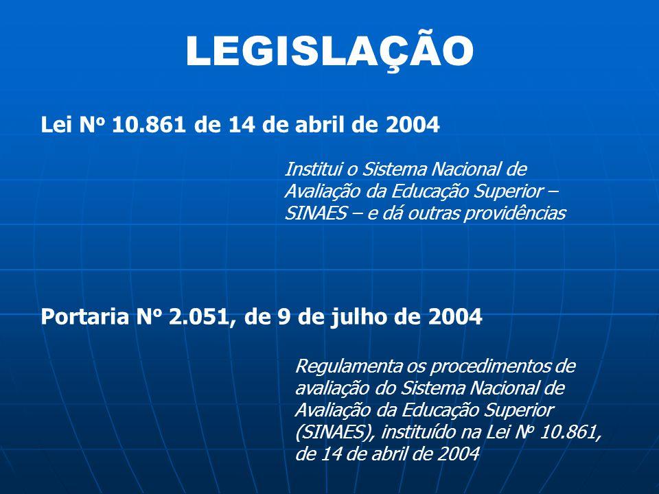 LEGISLAÇÃO Lei No 10.861 de 14 de abril de 2004