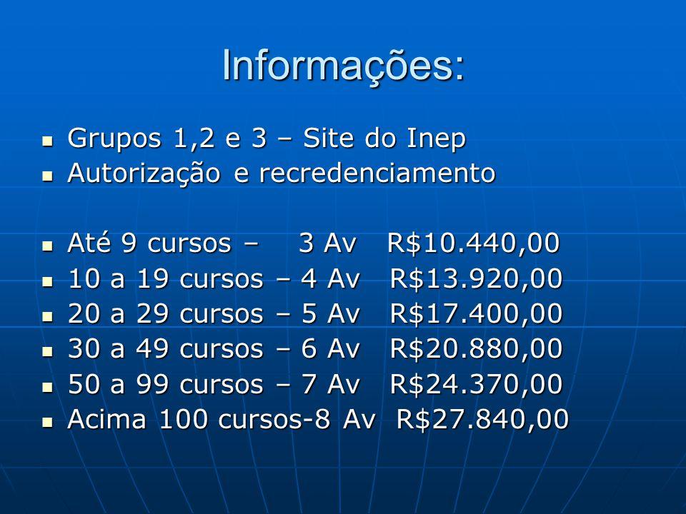 Informações: Grupos 1,2 e 3 – Site do Inep