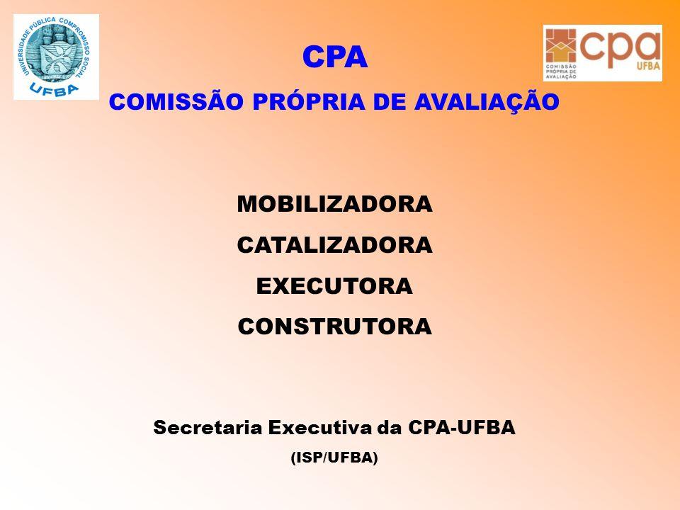 CPA COMISSÃO PRÓPRIA DE AVALIAÇÃO MOBILIZADORA CATALIZADORA EXECUTORA