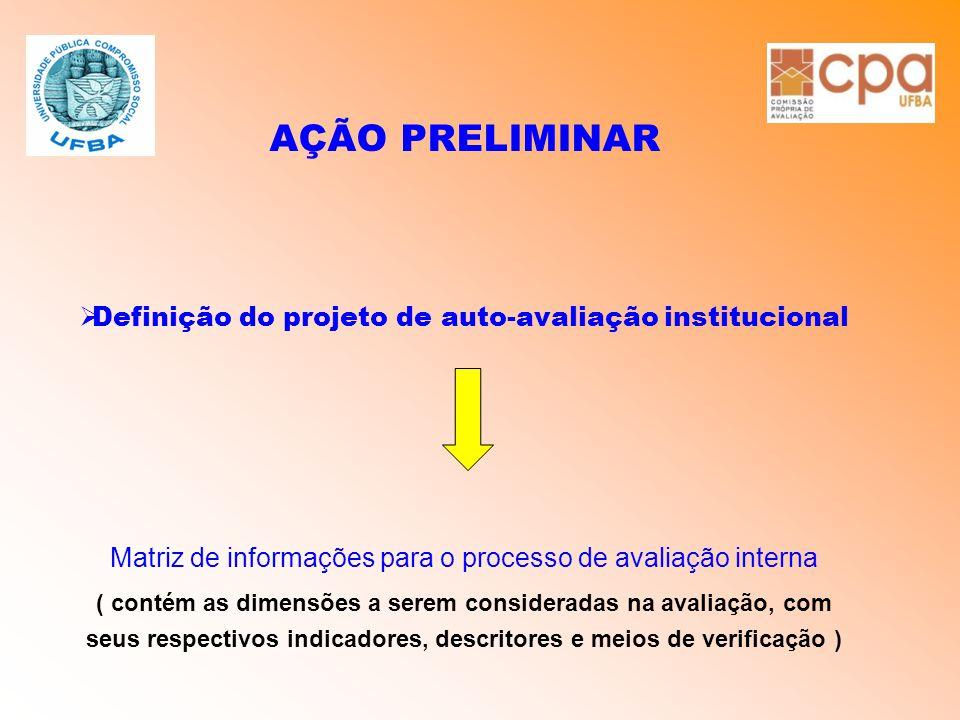AÇÃO PRELIMINAR Definição do projeto de auto-avaliação institucional