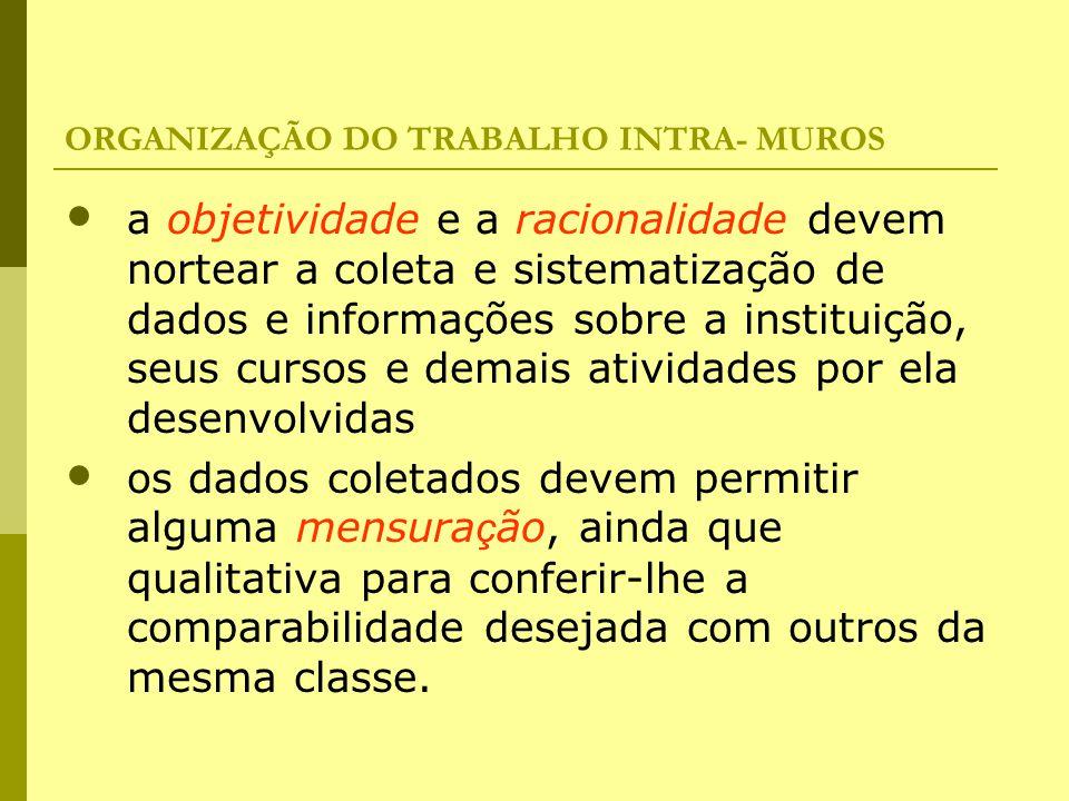 ORGANIZAÇÃO DO TRABALHO INTRA- MUROS