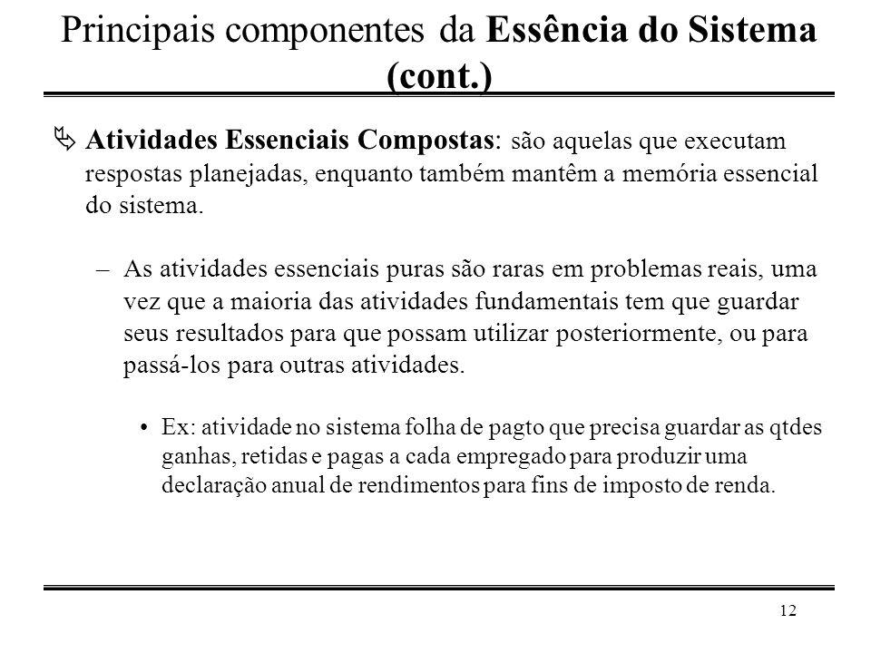 Principais componentes da Essência do Sistema (cont.)
