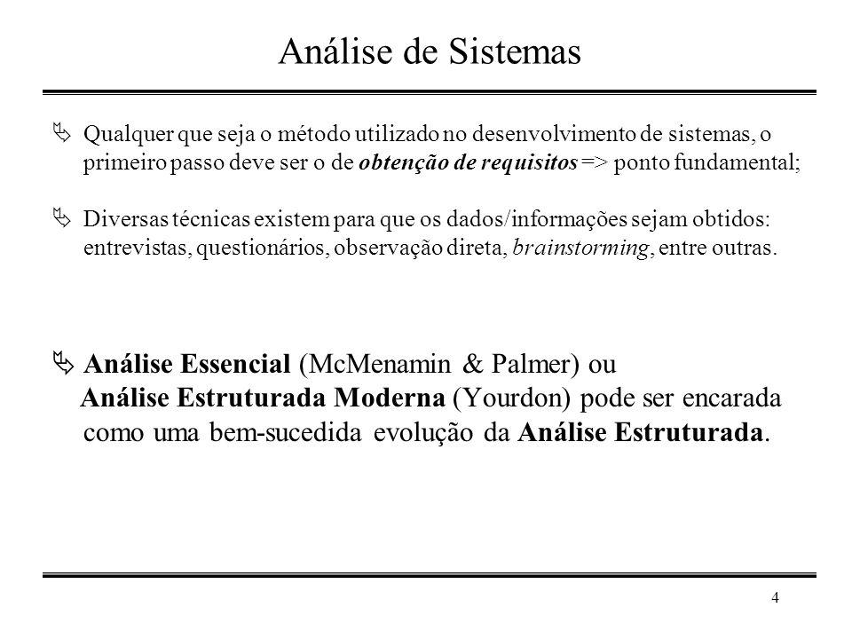 Análise de Sistemas Análise Essencial (McMenamin & Palmer) ou