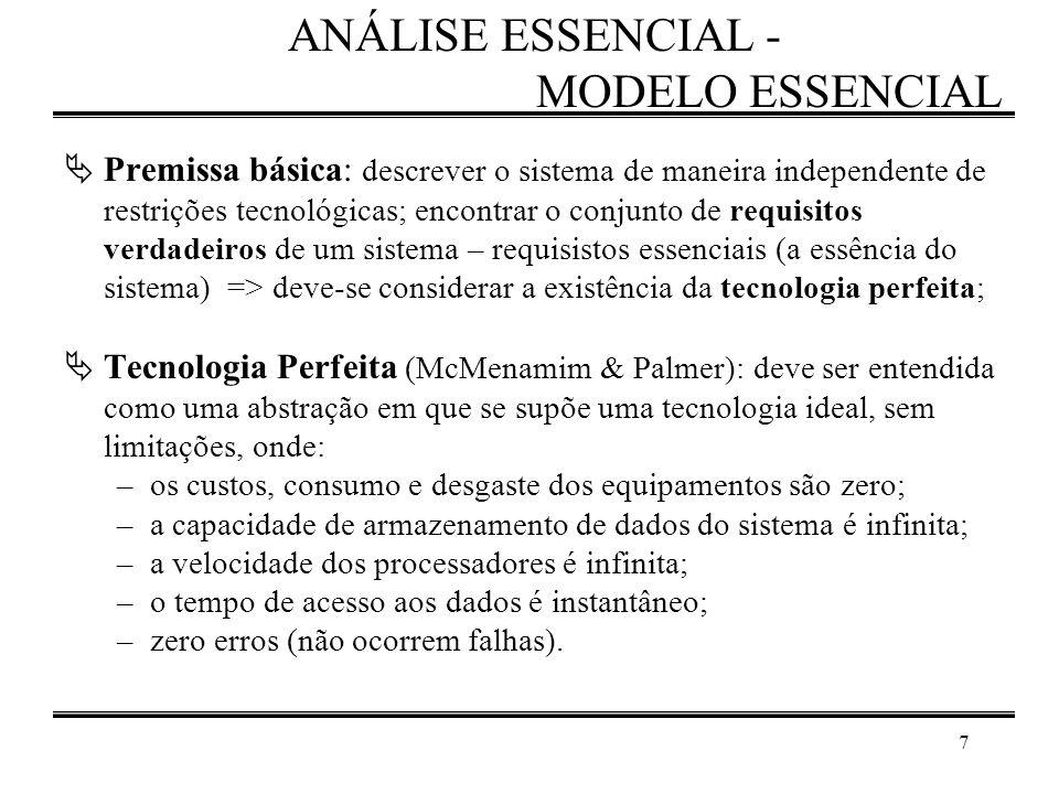 ANÁLISE ESSENCIAL - MODELO ESSENCIAL