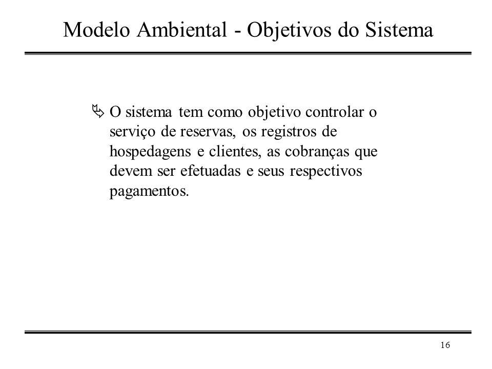 Modelo Ambiental - Objetivos do Sistema