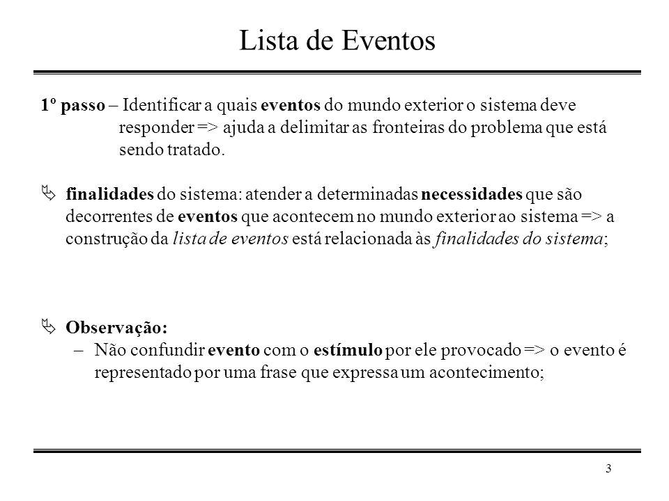 Lista de Eventos 1º passo – Identificar a quais eventos do mundo exterior o sistema deve.