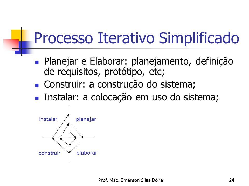 Processo Iterativo Simplificado