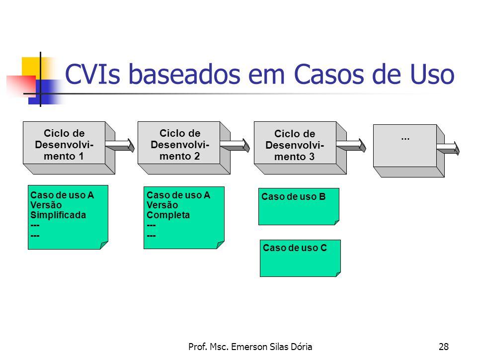 CVIs baseados em Casos de Uso