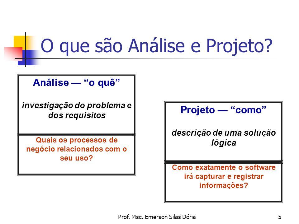 O que são Análise e Projeto