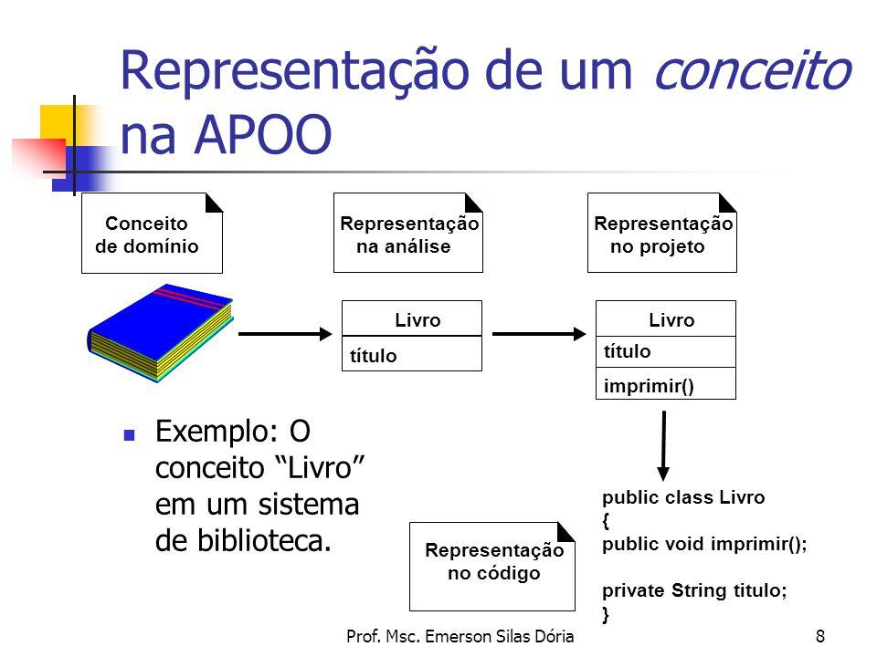 Representação de um conceito na APOO