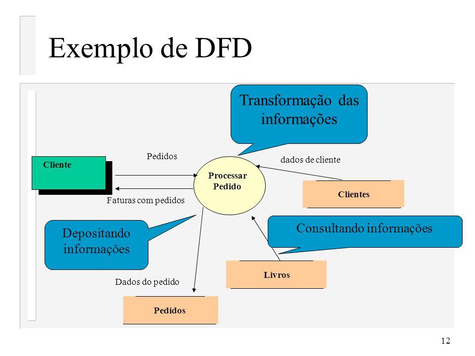 Exemplo de DFD Transformação das informações Consultando informações