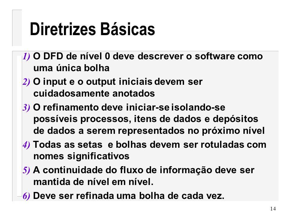 Diretrizes Básicas 1) O DFD de nível 0 deve descrever o software como uma única bolha.