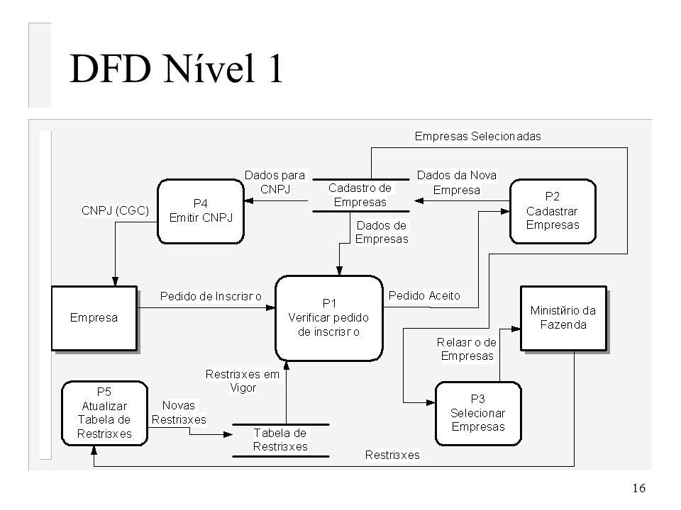 DFD Nível 1