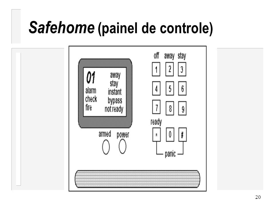 Safehome (painel de controle)