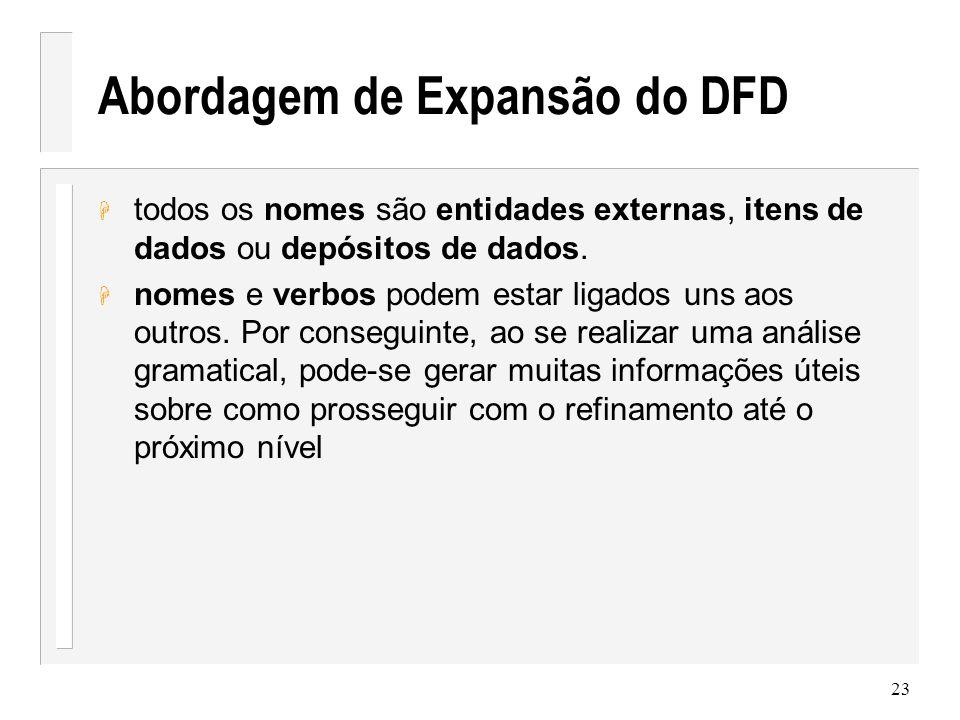 Abordagem de Expansão do DFD