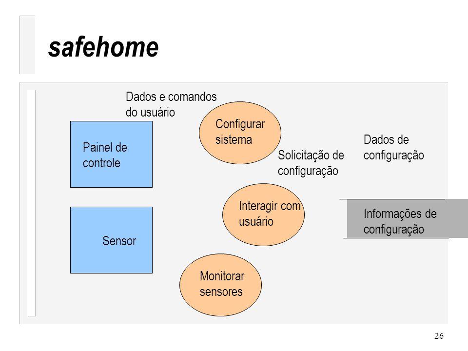 safehome Dados e comandos do usuário Configurar sistema