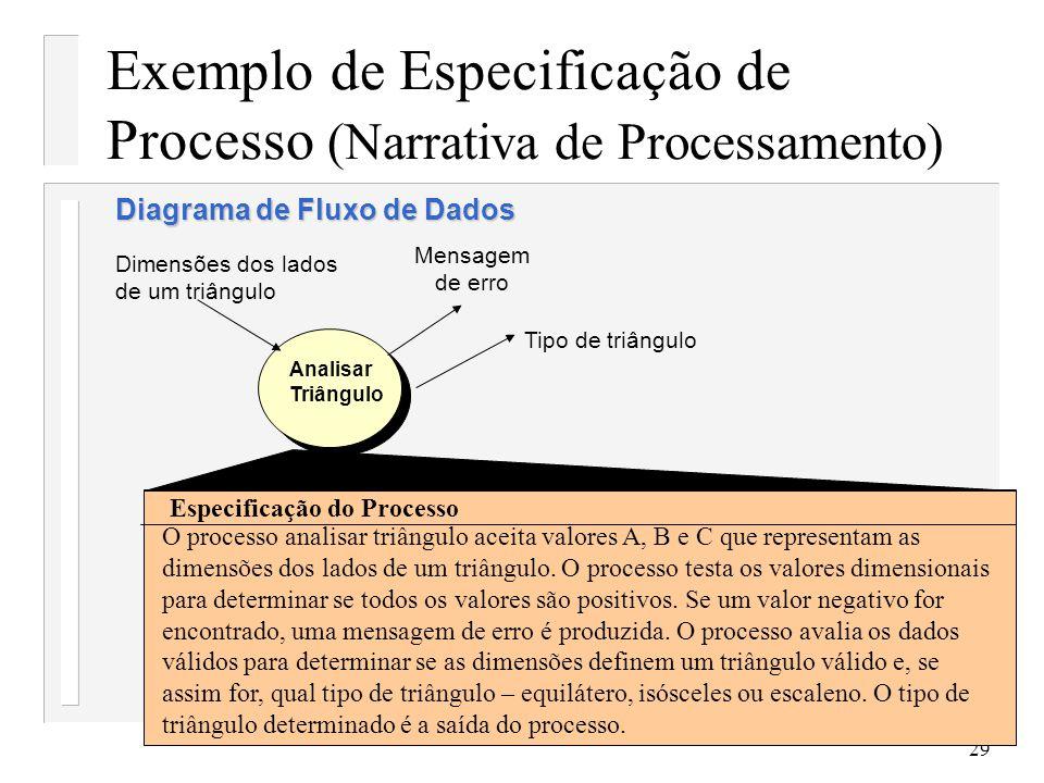 Exemplo de Especificação de Processo (Narrativa de Processamento)