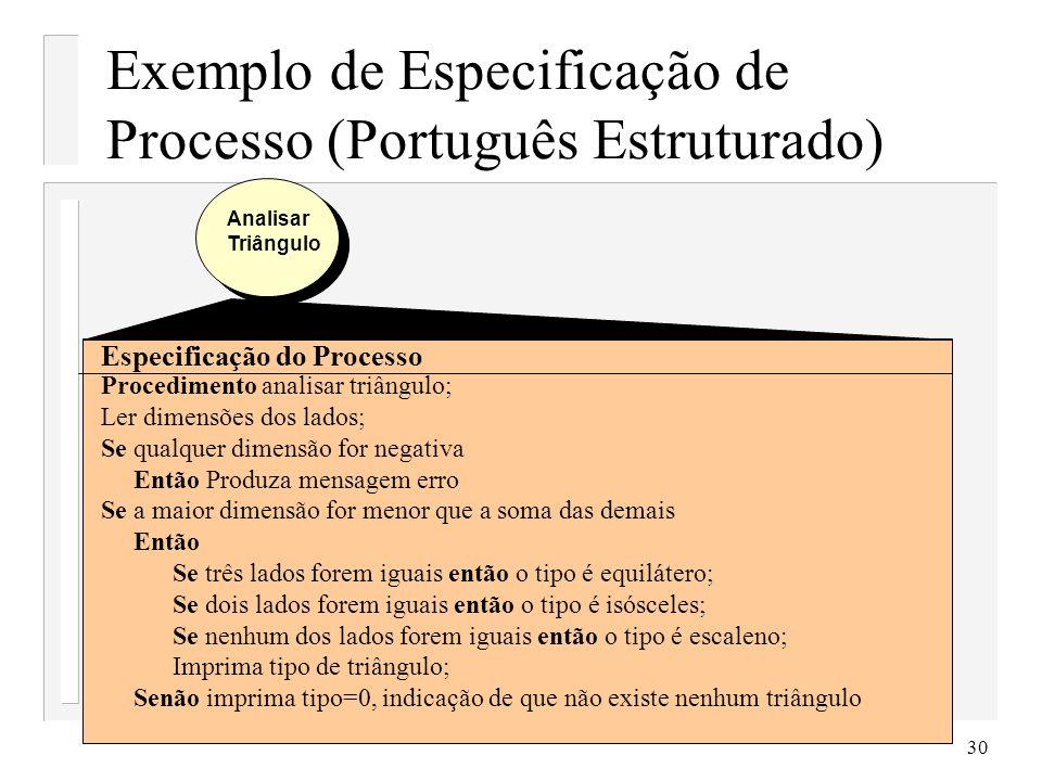 Exemplo de Especificação de Processo (Português Estruturado)