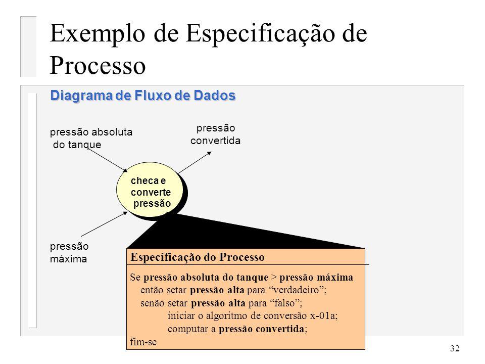Exemplo de Especificação de Processo