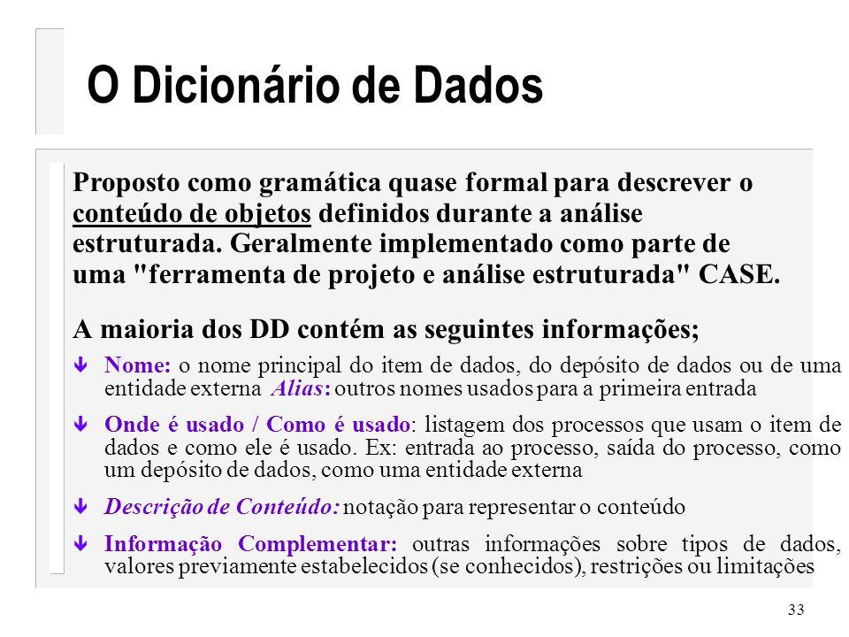 O Dicionário de Dados