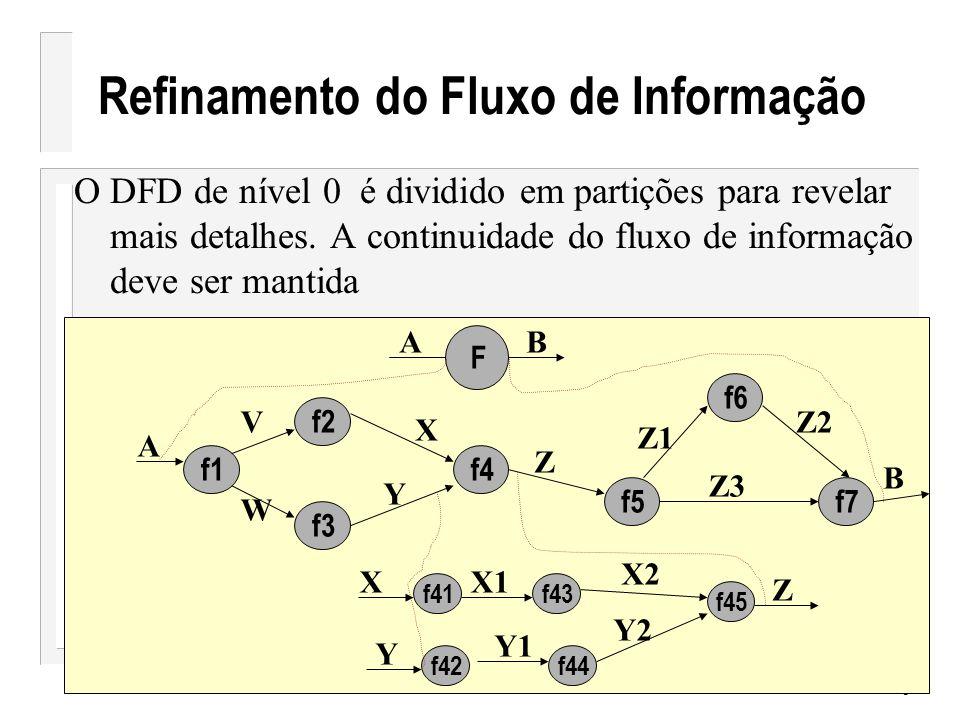 Refinamento do Fluxo de Informação