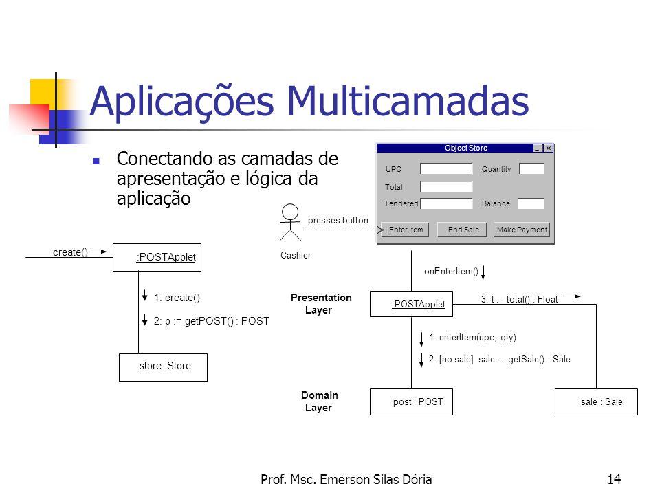 Aplicações Multicamadas