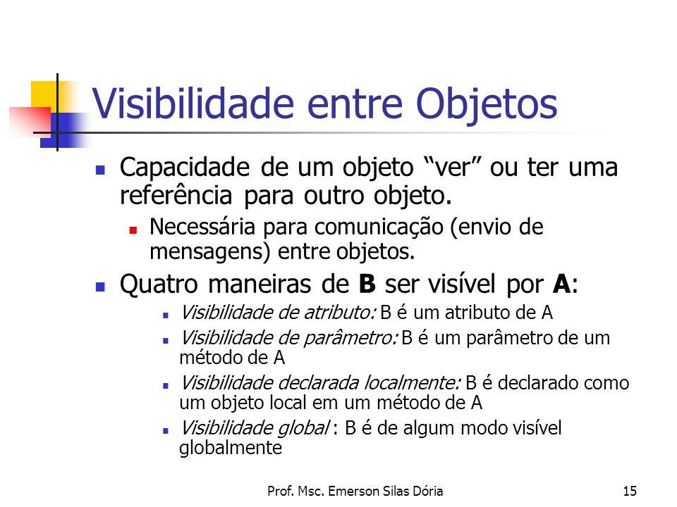 Visibilidade entre Objetos